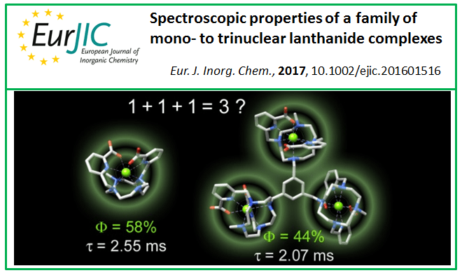 [New Publication] «Spectroscopic properties of a family of mono- to trinuclear lanthanide complexes.»