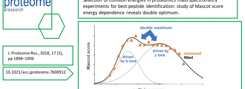 Nouvelle publication dans J. Proteome Research