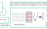 Nouvelle publication dans Chem. Phys. Chem.