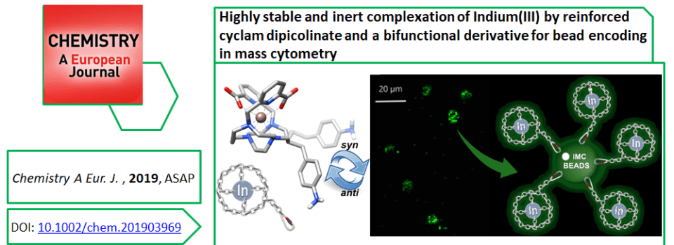 New publication in Chem. A Eur. J.