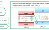 Nouvelle publication dans J. Phys. Chem.