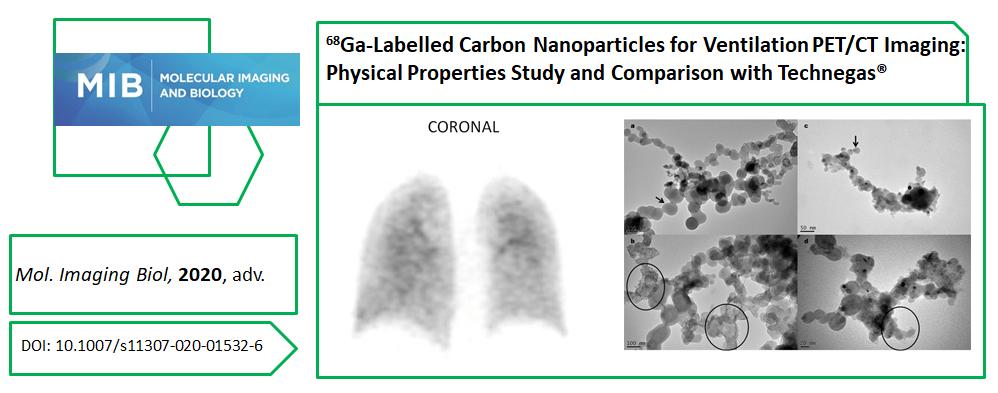 New publication in Mol. Imaging Biol.